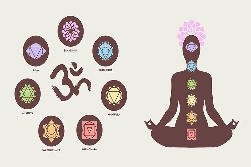 The 7 Chakras and How to Unlock Them | Ana Heart Blog